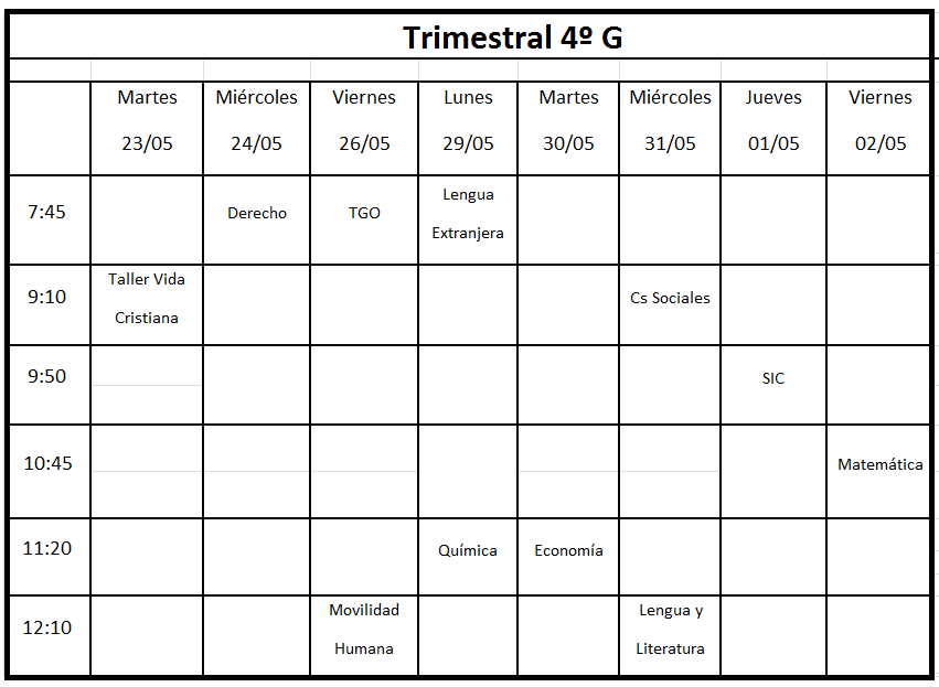 Trimestral 4g