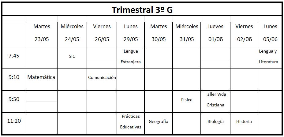 Trimestral-3G