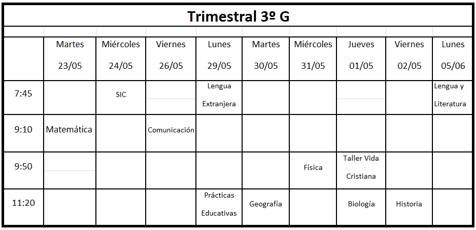 Trimestral 3G