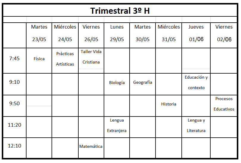 Trimestral-3h