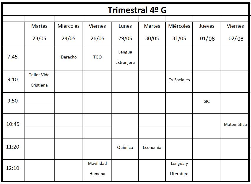 Trimestral-4g